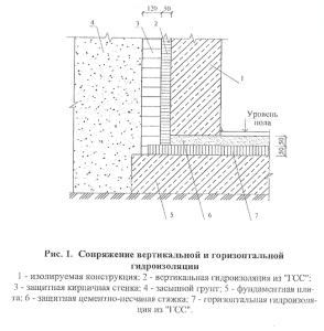 Гидроизоляционная смесь N1